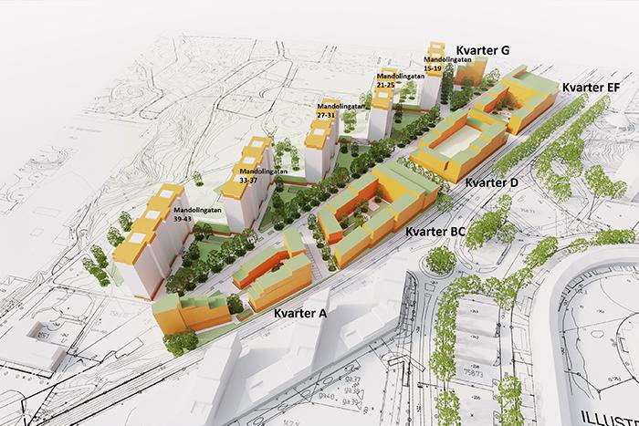Översikt över gammal bebyggelse och ny på Mandolingatan, kvarter A-F