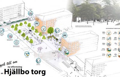 Skiss torget